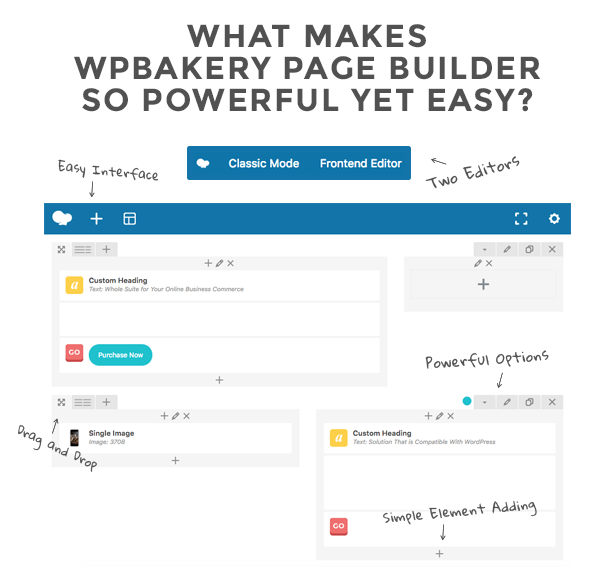 why wpbakery is fater and easy to use